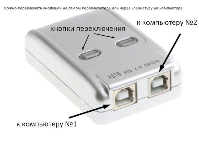 подключение 2 компьютеров через разветвитель